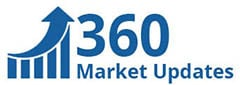 Medical X-Ray Tube Market Growth Factors, Applications,