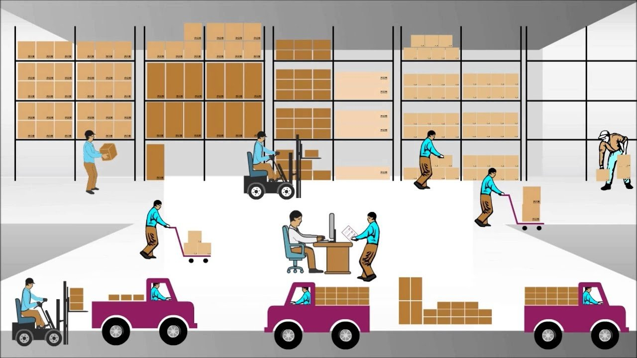 Worldwide Warehouse Management System (WMS) Market