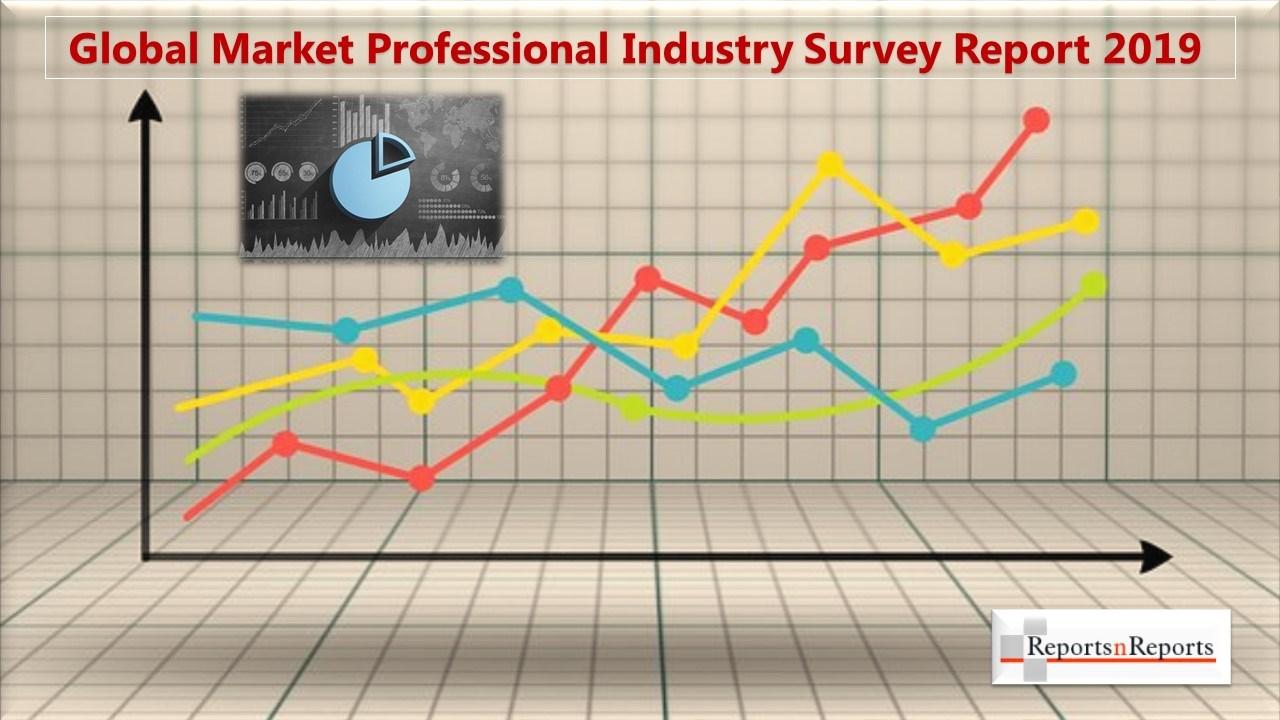 Loan Origination Software Market By Top Companies - Ellie