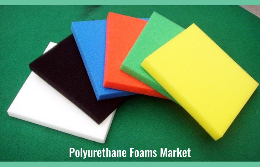 Global Polyurethane foams Market Likely to Witness CAGR of