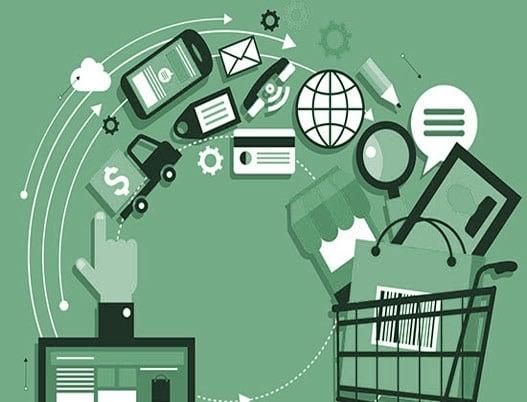 Image result for Service Delivery Platform Market