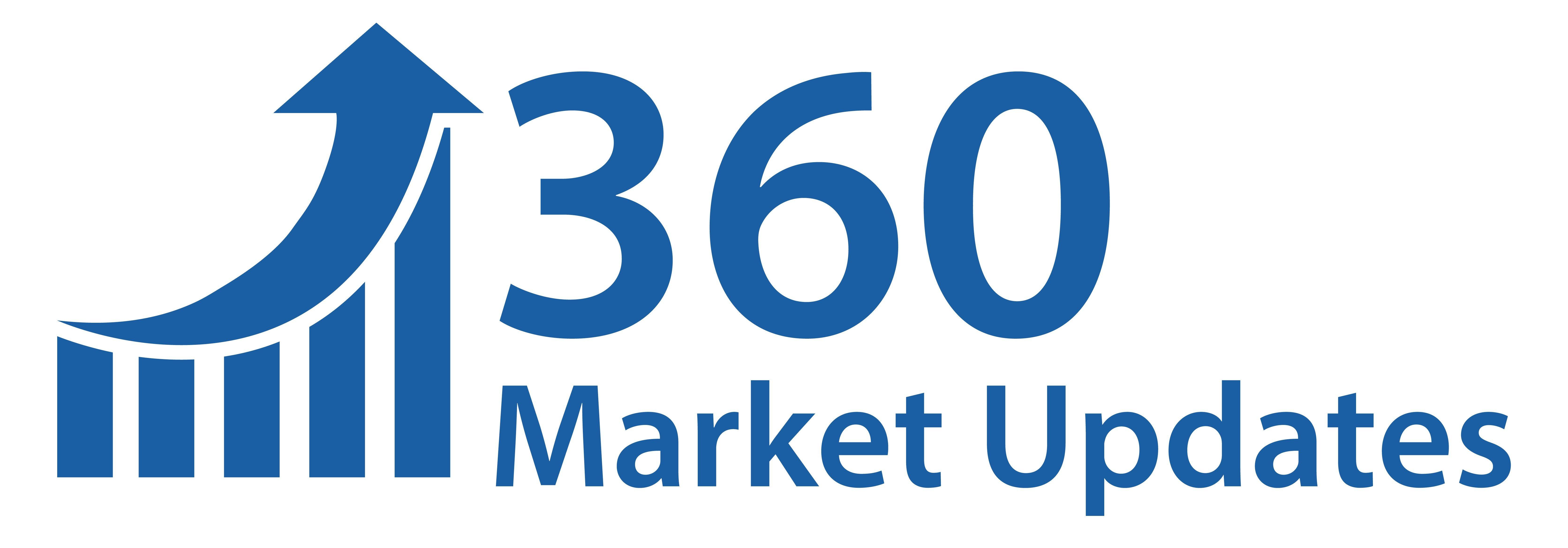 Global Tissue Engineered Heart Valve Market Report 20 20 Wit ...